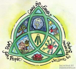 Permaculture Triad for Druidry