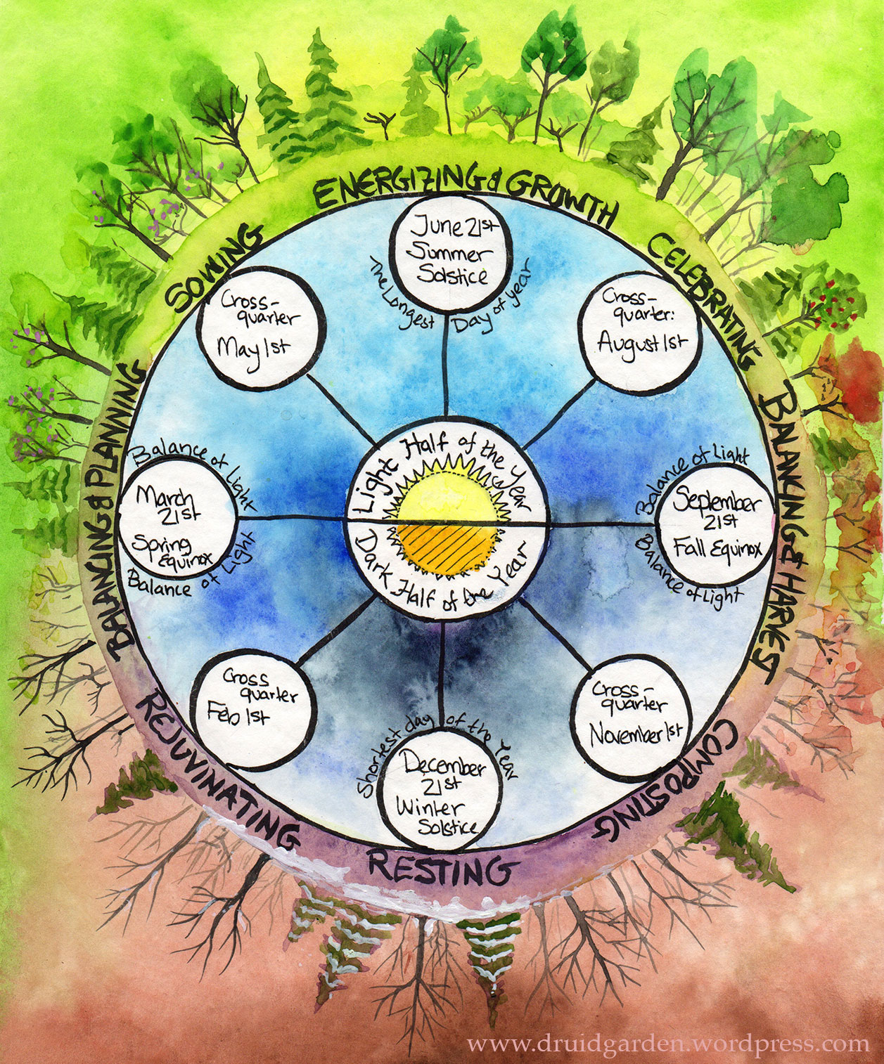 Image result for autumn equinox moon cycles