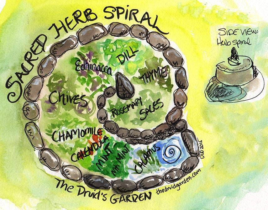 Herb Spiral On Pinterest Permaculture Design