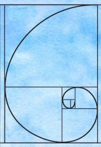 Golden Mean Spiral