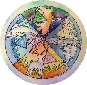 Elemental Wheel with Traditional Animal Symbols