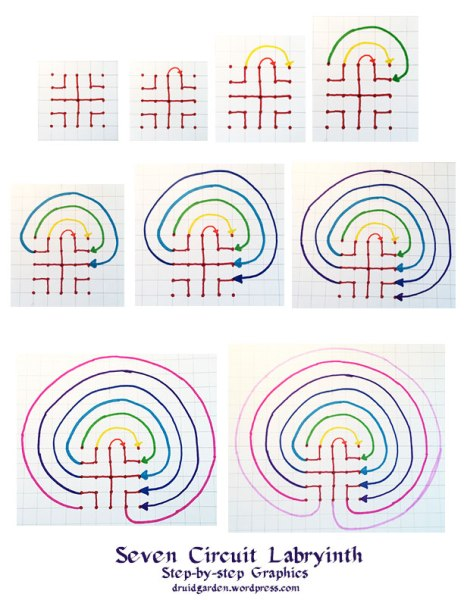 Visual instructions for labyrinth