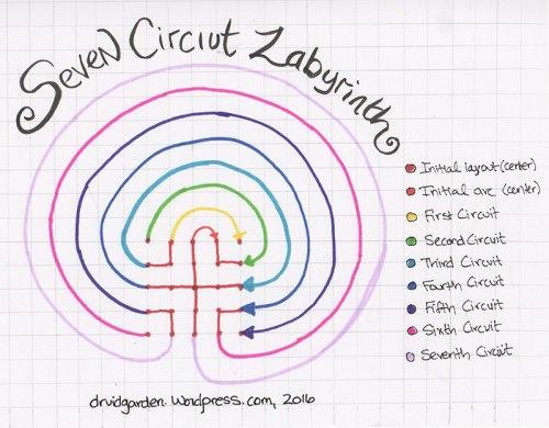 Seven Circuit Labyrinth