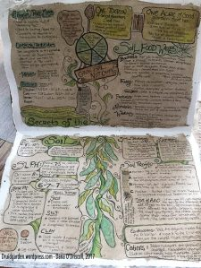 "The inside of my ""Garden Journal"" that detailed both knowledge about gardening and farming I was learning as well as my early attempts at homesteading"