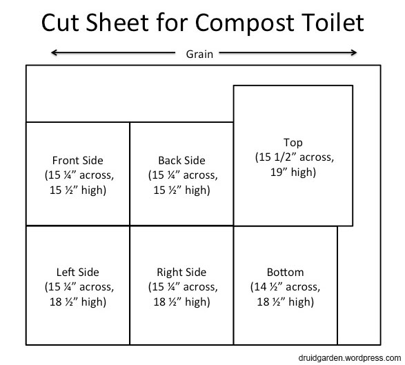 Cut Sheet for Composting Toilet (one half sheet plywood)