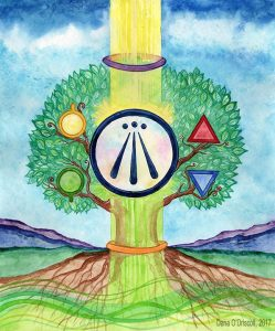 The AODA's Sphere of Protection in a Tree
